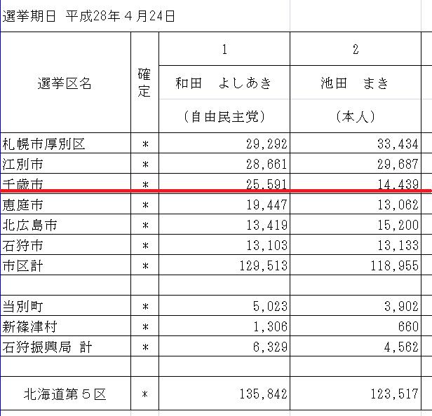 20160429
