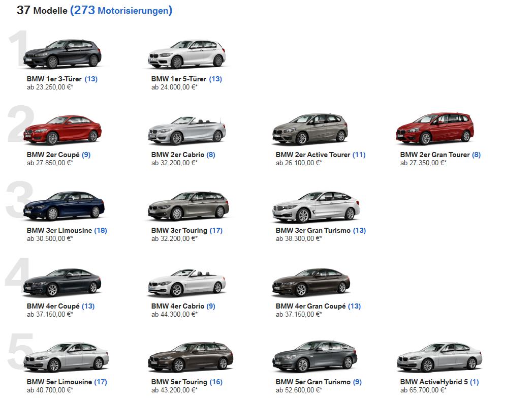 BMW(DE)ラインナップ1