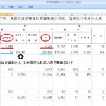 [検察統計]地検と区検の不起訴率2015[赤切符・青切符]