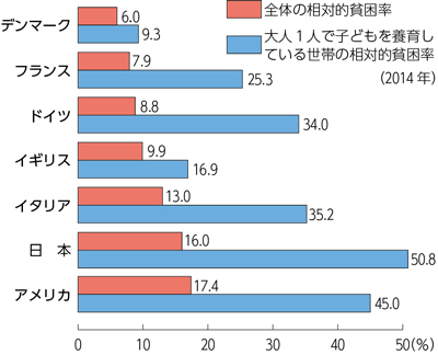 http://www.daiichi-g.co.jp/komin/info/siryo/28/150424/s/s4.htmlより