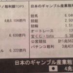 [日本はとっくに]カジノ法案、可決=公明は自主投票―衆院委[ギャンブル大国]