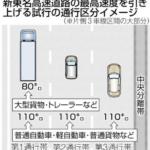 [制限速度]新東名、大型貨物は左端で80km/h制限のまま[アホか]