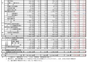 torishimari08-2