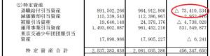 h25貸借対照表