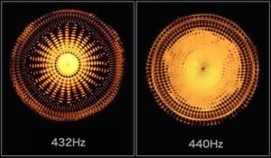 昔はラの音が432Hzだったのに、アメリカが440Hzに変えてしまいました。