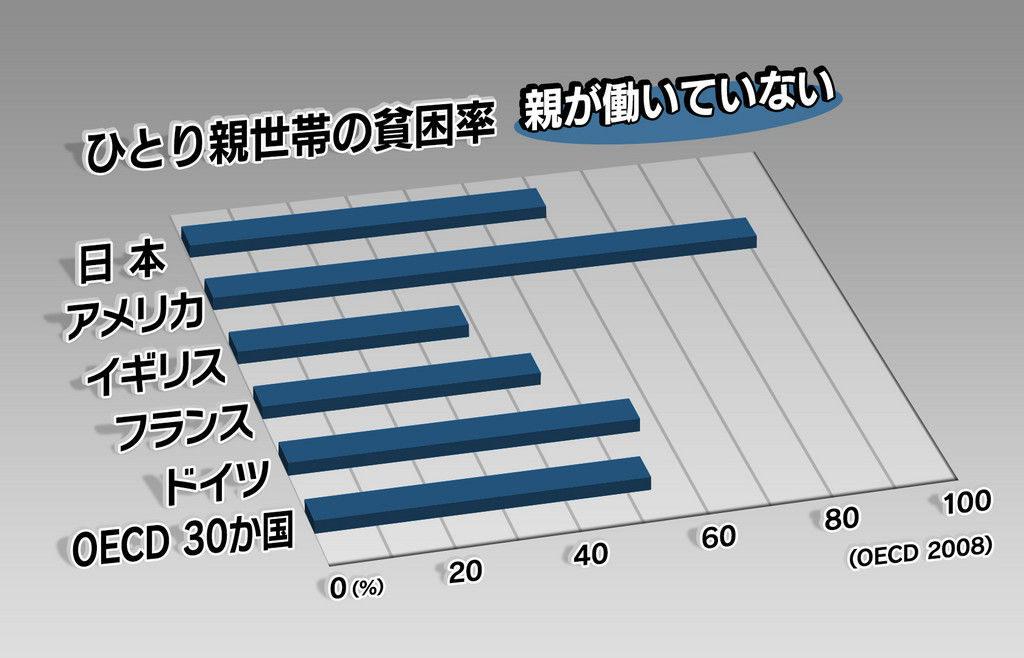 %e4%b8%80%e4%ba%ba%e8%a6%aa
