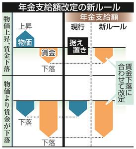 http://www.tokyo-np.co.jp/article/politics/list/201611/CK2016112602000117.htmlより