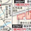 [神道カルトな]学校法人に大阪の国有地売却 価格非公表、近隣の1割か[相場から13億円引き]